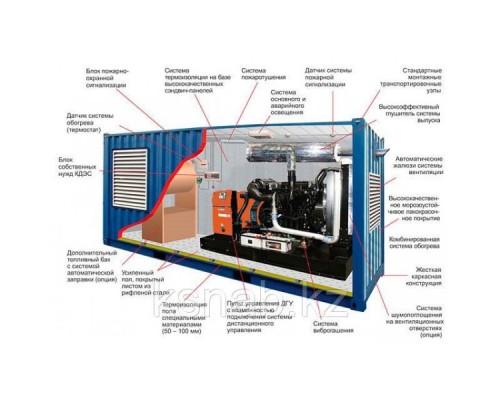 Блок-контейнер под ДГУ \ дизельную станцию \ радио и телесвязь \ телефонную станцию